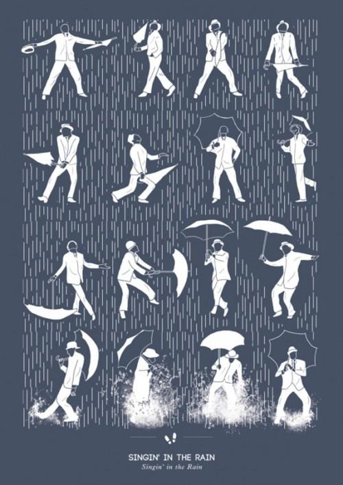 singin-in-the-rain-em-tirinhas