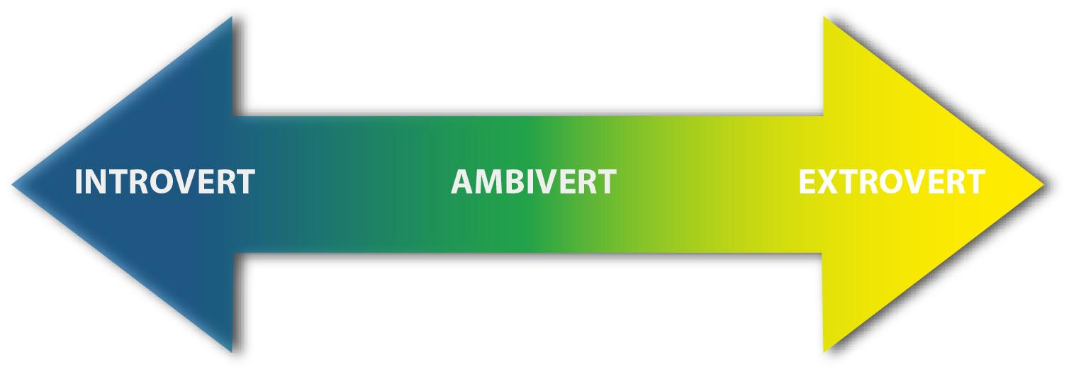 ambivertidos_a